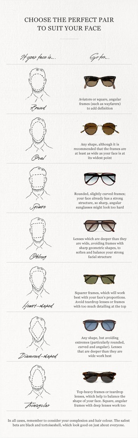men's sunglasses style